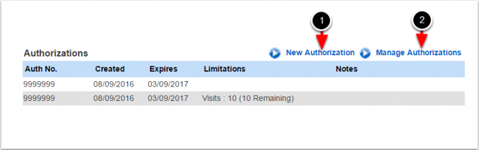 authorizations-other-sections